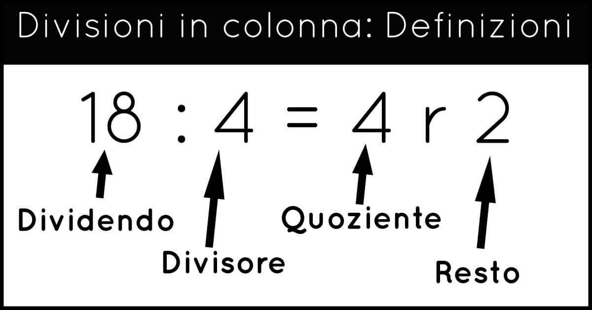 Definizioni nelle divisioni in colonna