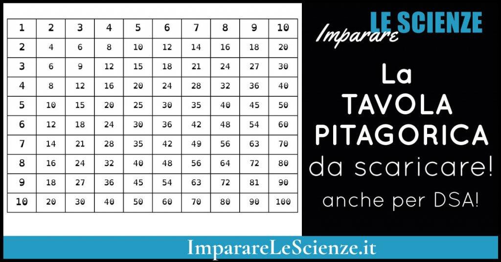 Tavola Pitagorica da stampare in PDF e in Excel, anche per DSA